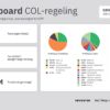 Dashboard COL TOPSS