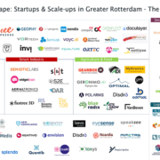 Overview of the Dutch AI Artificial Intelligence ecosystem in the Netherlands